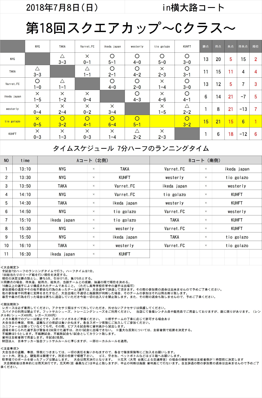 トーナメント表